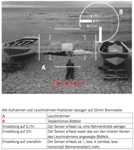 Der Leica-Messsucher ist ein komplexer Mechanismus, die Einbindung einer digitalen Überlagerung bringt spezifische Probleme mit sich