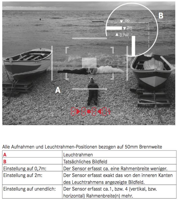 Kristall-Kugel: Was man von einer neuen Leica M erwarten kann ...